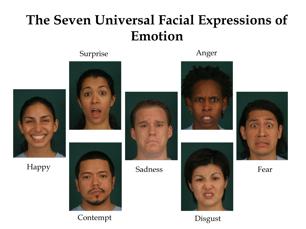 seven_expressions